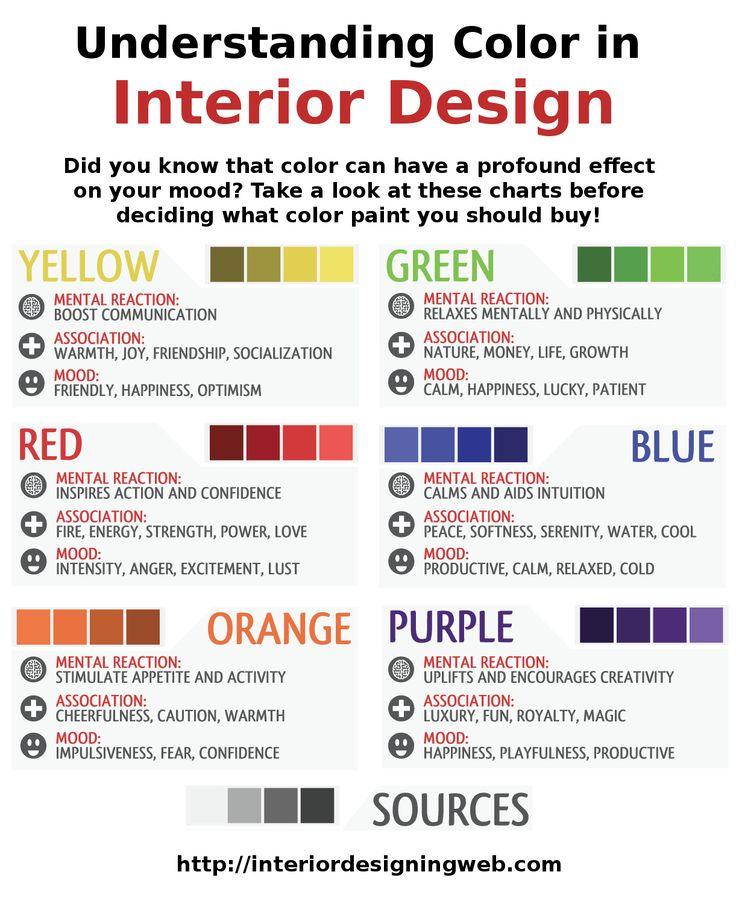 17 best colors & paint images on Pinterest | Color palettes, Color  psychology and Color combinations