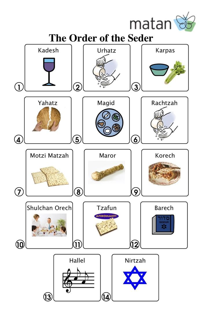 88 best passover images on pinterest passover recipes seder