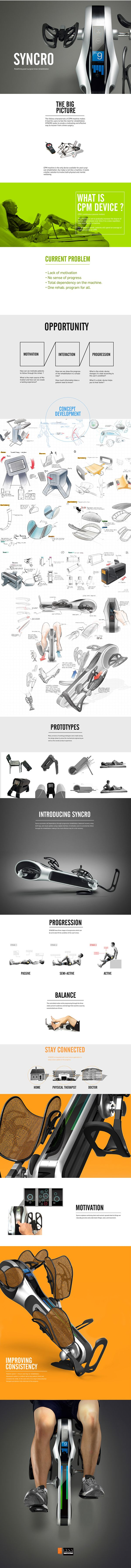 SYNCRO on Behance