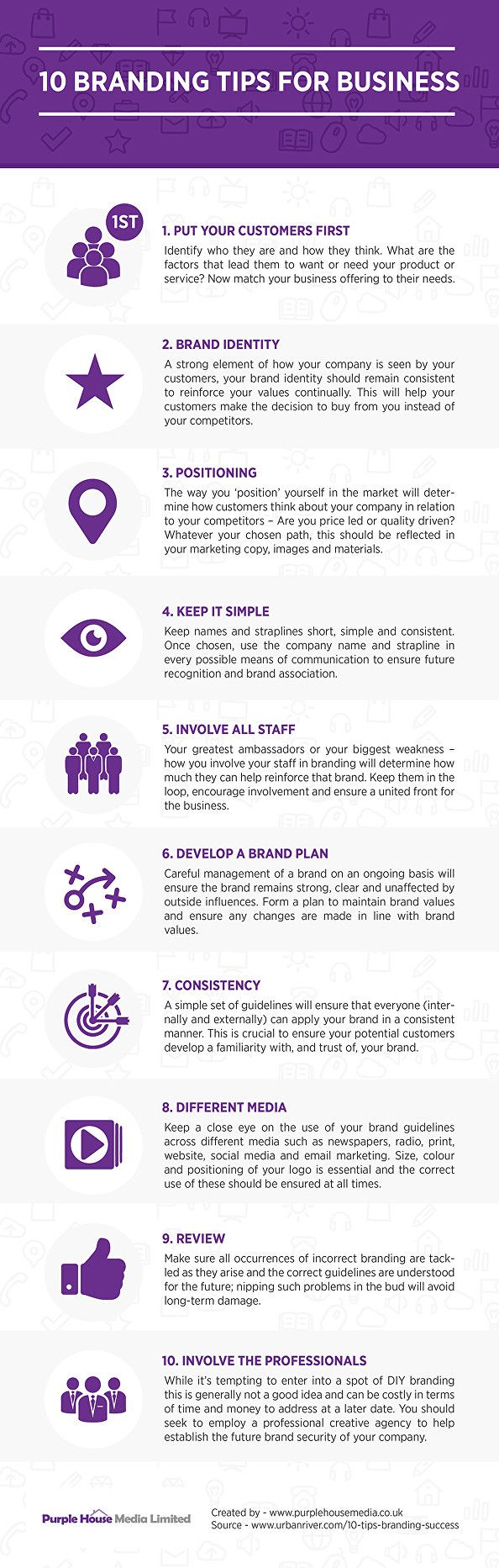Starting a New Business? 10 Branding Tips for Success #Infographic