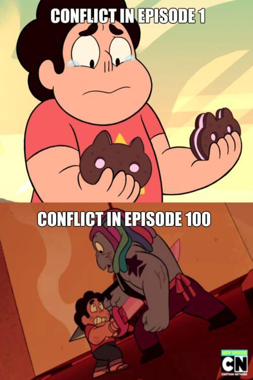 yep, it's the same show