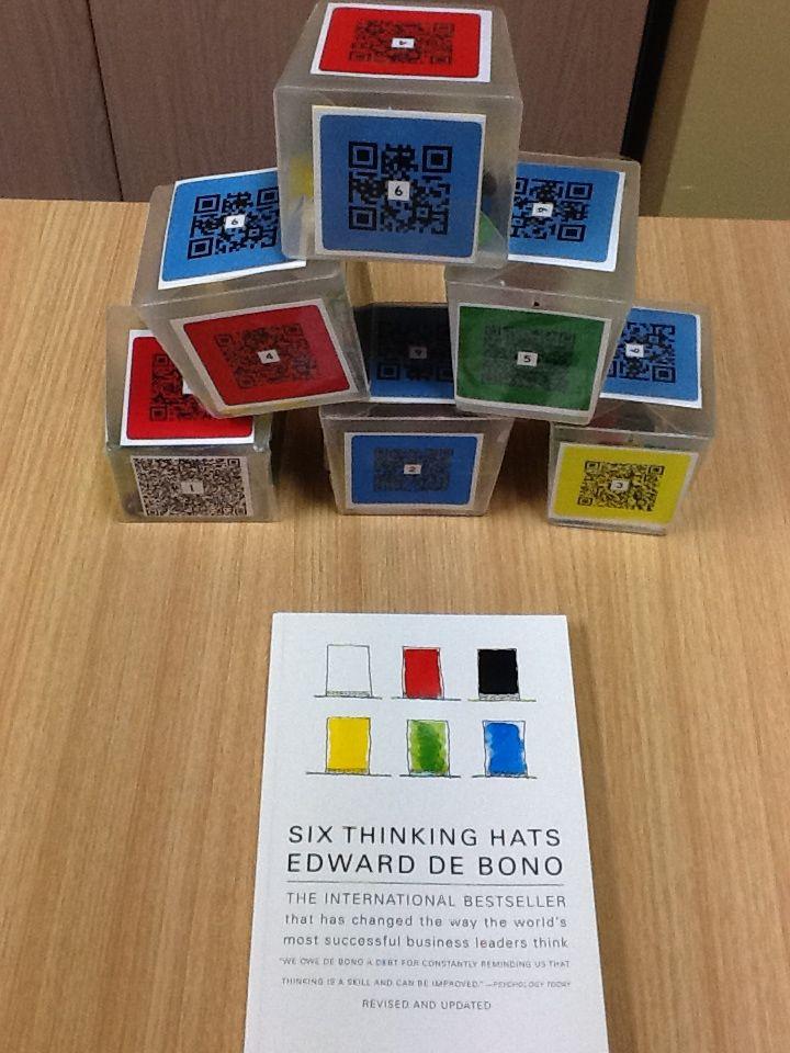 Book review questions using De Bono's thinking hat colours