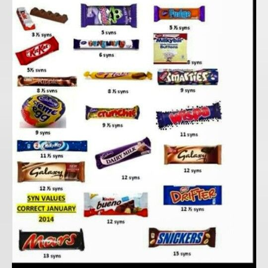 Slimming world syns for chocolates
