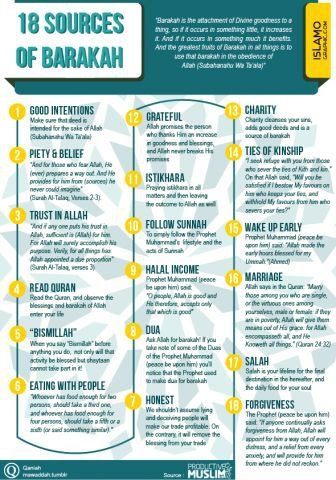 18 sources of Barakah. - Good intentions / Piety  belief / Trust in Allah / Read Quran / Bismillah / Eating with people / Grateful / Istikara / Follow sunnah / Halal income / Dua / Honest / Charity / Ties of kinship / Wake up early / Marriage / Salah / Forgiveness