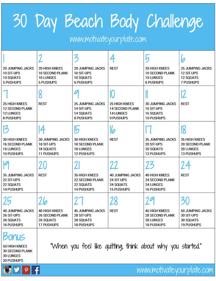 Starting on Monday with Jessica :) 30 Day Beach Body Challenge - Motivate Your Plate