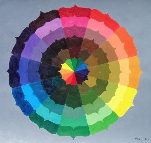 interior design color wheel interactive how to work the color wheel