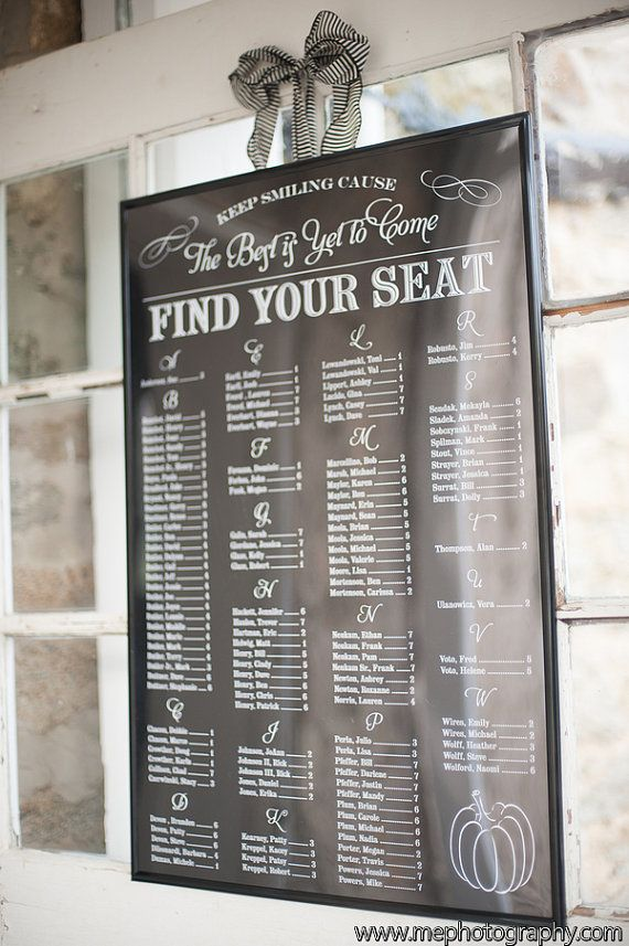 wedding seating chart table seating reception seating template seating plan seating poster