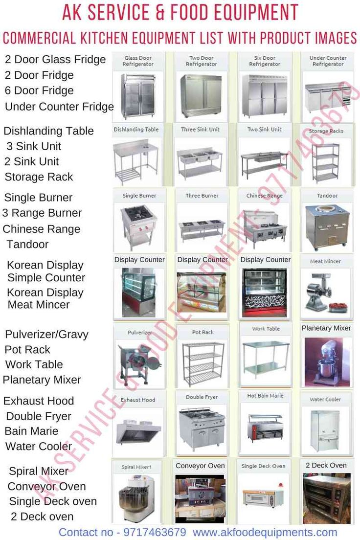 restaurant equipment list excel
