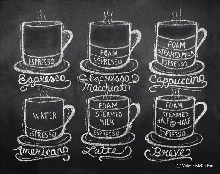 Coffee Shop Art  Guide To Coffee Drinks   Coffee Art Print   Chalkboard Art    Kitchen Art  Coffee Lover Gift   Print   Chalk Art