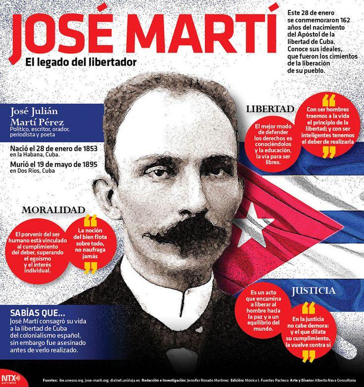 #SabíasQue José Martí consagró su vida a la libertad de Cuba del colonialismo español, sin embargo fue asesinado antes de verlo realizado.´ #Infographic