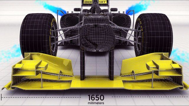 BBC Sport - F1 2014: All aboard the 'power train' - new rules explained
