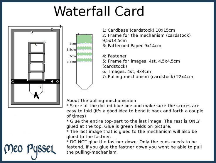 Waterfall Card                                                                                                                                                                                 More