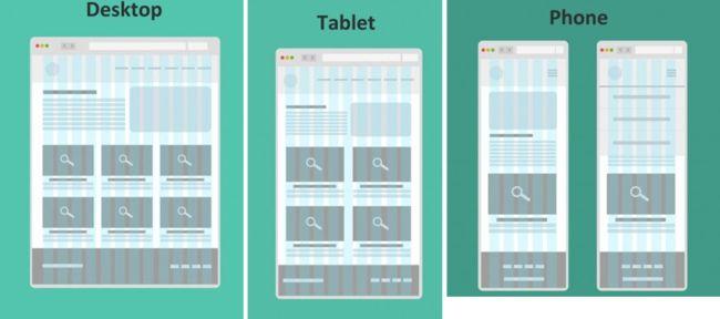 [디자인공장]웹 그리드 시스템(web grid system) : 네이버 블로그