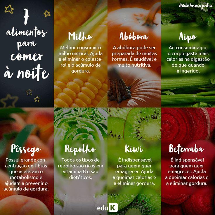 Cardápio noturno ideal: o que comer ou não à noite? Listamos os 7 melhores alimentos para te ajudar a emagrecer com saúde. Para outras dicas indispensáveis conheça nosso curso: http://scup.it/dffh