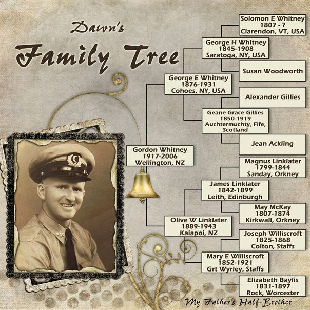 family tree vintage heritage layout
