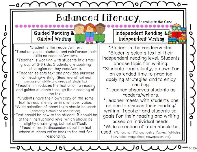Learning to the Core: Balanced Literacy Components