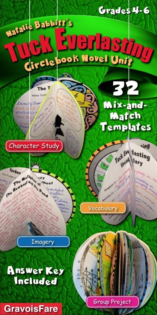 32 Mix-and-Match Templates allow you to create a novel unit that is tailored to your needs. The templates focus on a wide range of topics related to Tuck Everlasting—story elements, themes and metaphors, imagery, opinions, vocabulary, and more. Students are required to use a variety of higher-level thinking skills as they explore this fascinating novel. And the circlebook book reports make a dazzling display for the classroom!