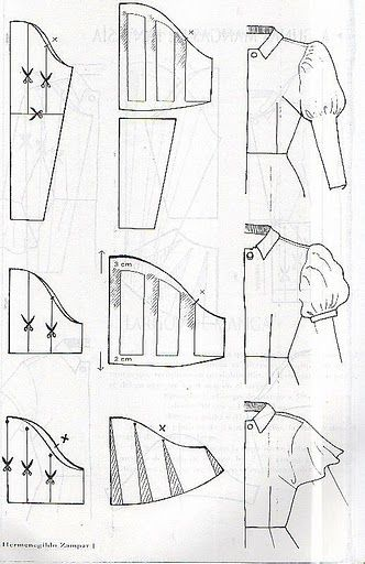 Pattern making for sleeves