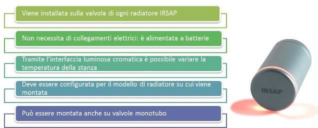 The 2nd part of the NOW System is the modulating head. It can regulate weireless IRSAP radiators using specific parameters for each radiator to guarantee incomparable comfort and savings. An luminous color interface allows to set the temperature very easily: the green light corrisponds to 20°C, to low or raise the temperature, simply turn the head towards the red light (warmer) or to the blue light (cooler). They are perfect for renovation.