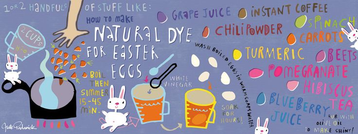 Using natural dyes for Easter eggs - Illustrated Recipe