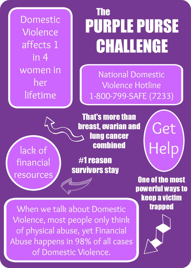 Domestic Violence, Financial Abuse and The Purple Purse Challenge -