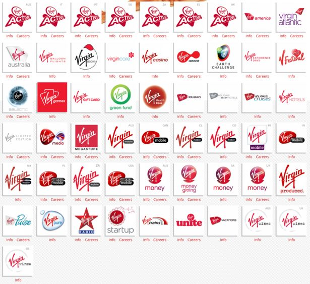 brand and virgin group Virgin group - download as powerpoint presentation (ppt), pdf file (pdf), text file (txt) or view presentation slides online.
