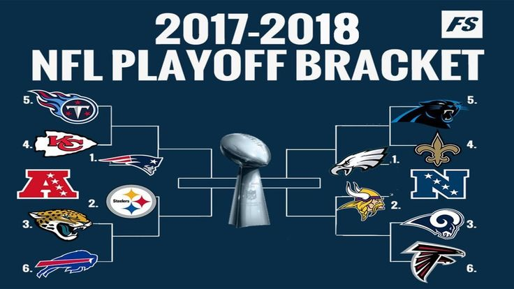 awesome #2018 NFL PLAYOFF PREDICTIONS! YOU WONT BELIEVE THE SUPER BOWL CHAMPION! 100% CORRECT BRACKET! -VIDEO