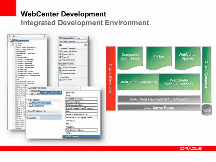 Introduction to Developing with Oracle WebCenter