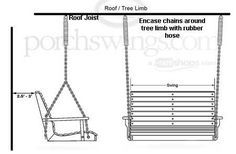 How to properly hang a porch swing