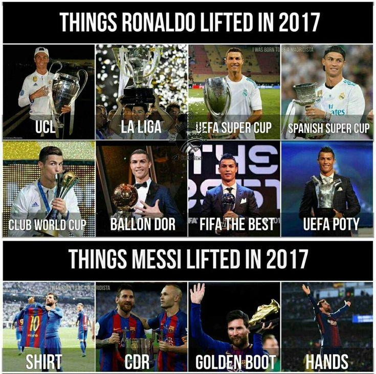 2017 for  Cristiano Ronaldo