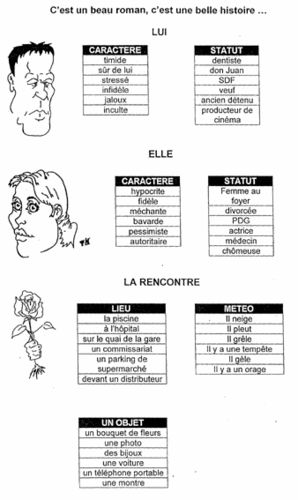 17 best images about grammaire francaise french grammar on pinterest free french clash of. Black Bedroom Furniture Sets. Home Design Ideas