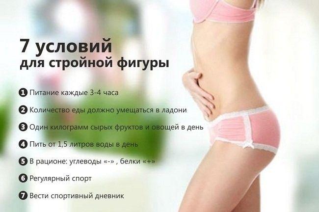 Картинки Мотивация Диеты. Мотивации для похудения девушкам на каждый день, цитаты, реальные истории + ФОТО до и после