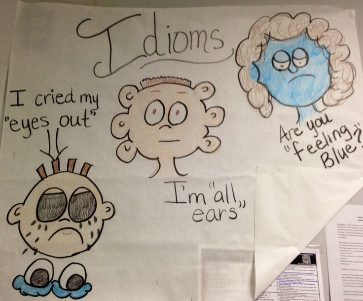Idioms anchor chartReading, Classroom Lessons Ideas, Class Writting, Anchor Charts, Idioms Anchors, She, Anchors Charts, 2Nd Grade, Idioms Anchor Chart
