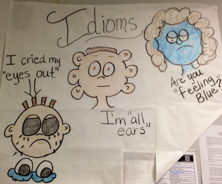 Idioms anchor chart: Ela I Charts, Writing 3 4, Idioms Anchors Charts, Teaching Reading, Anchor Charts, Reading Ela, Grammar Writing Spel, Writing Idioms, Class Writ