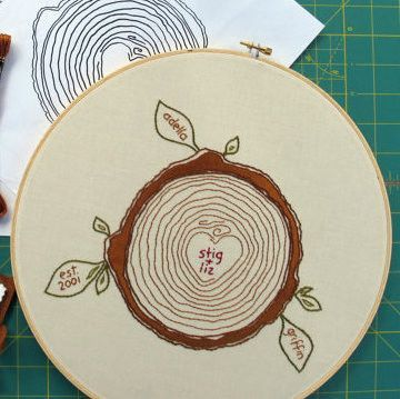Your transfer pattern is packaged in a clear cello poly bag and includes the following: - Paper iron-on pattern transfer (image is reversed) - Full color postcard with image on front and transfer and