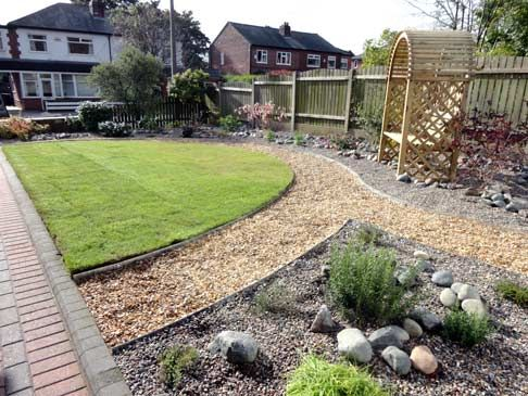 the initial garden design layout