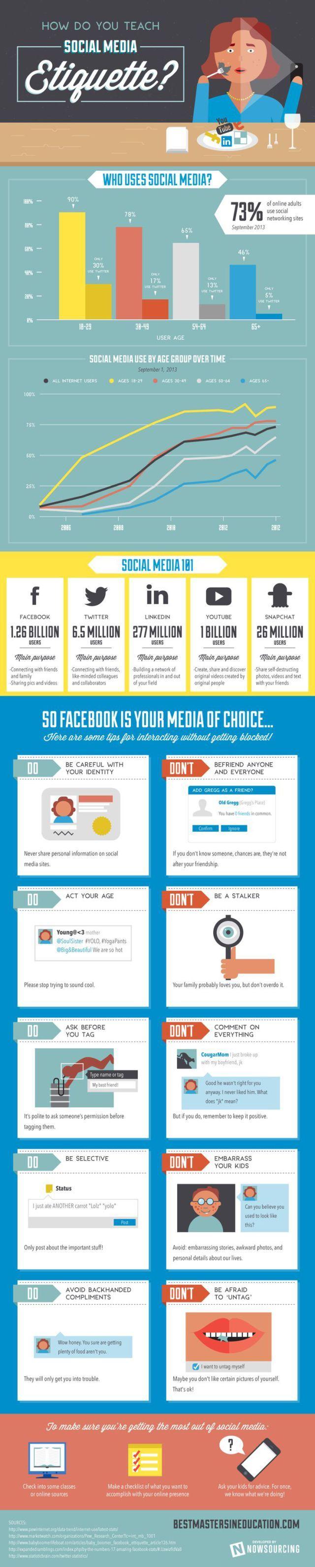 Educational : How Do You Teach Social Media Etiquette  #infographic #SocialMedia