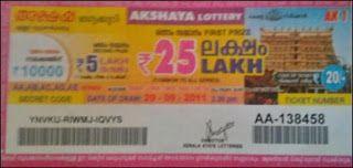 kerala-lottery-result-akshaya live daily