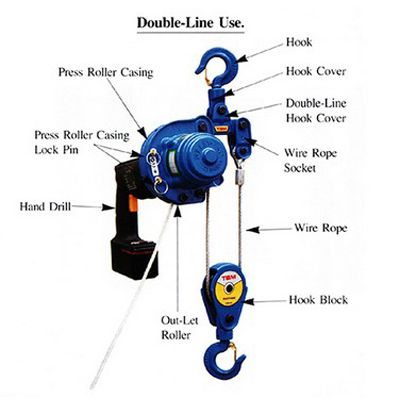 17 Best Images About Electric Winch Hoist On Pinterest