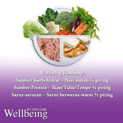 Jaga berat badan kamu dengan menu sehat. Gizi cukup, badan sehat, pasti seneng bisa jalanin semua aktifitas dengan baik.. :)  #Nutrishake #Wellbeing
