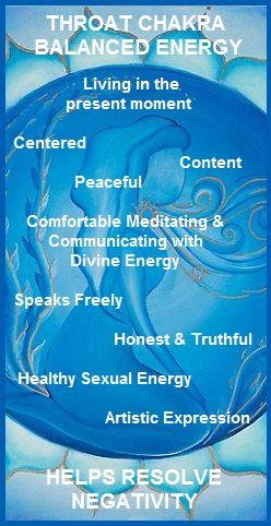 Resolving 5th Chakra Negativity | Balanced Women's Blog