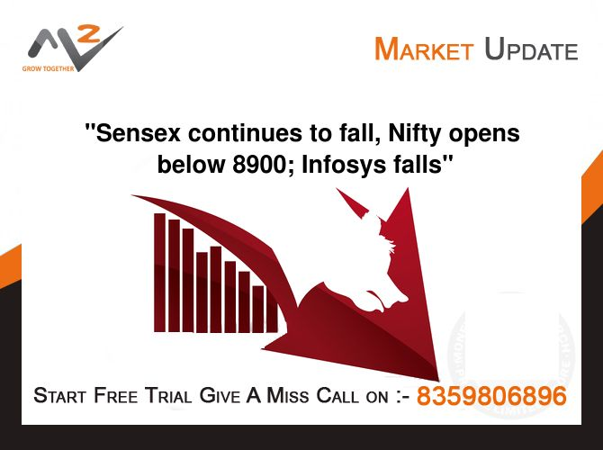 Equity benchmarks continued downtrend amid consolidation as investors awaited assembly elections results due next week, tracking weak global cues. The #BSE #Sensex was down 63.46 points at 28776.33 and the #NSE #Nifty fell 20.05 points to 8879.70. Infosys, ITC, Asian Paints, Tata Steel, TCS, Kotak Mahindra Bank, Bosch and Bank of Baroda were under pressure
