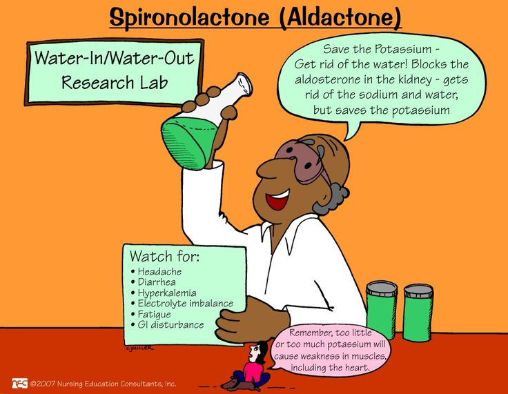Can aldactone make my urine smell