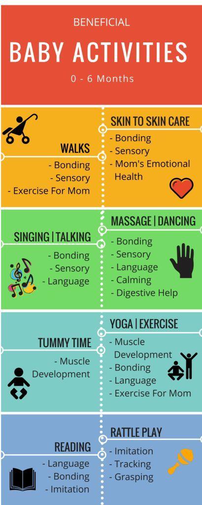 Beneficial Baby Activities:: 0-6 Months | Denver Metro Moms Blog