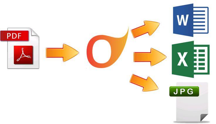 Cometdocs el conversor de PDF online y offline que te saca de apuros