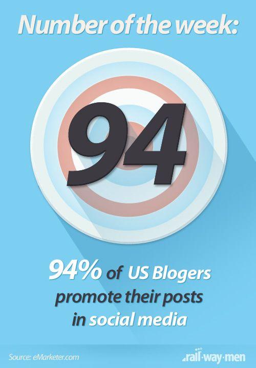#Railwaymen #Software #Analytics 94% of #US #Blogers  http://railwaymen.org/en/projects/28