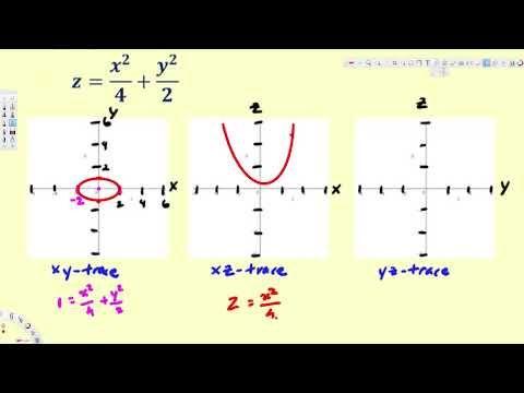 Quadric Surface - The Elliptical Paraboloid - Vector Calculus