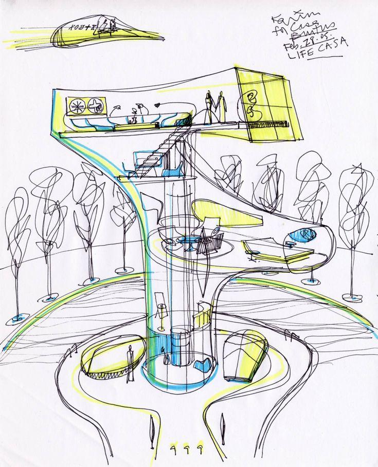 Karim Rashid sketch :3