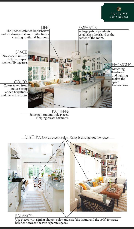 125 best Anatomy of a Room images on Pinterest | Anatomy, Anatomy ...