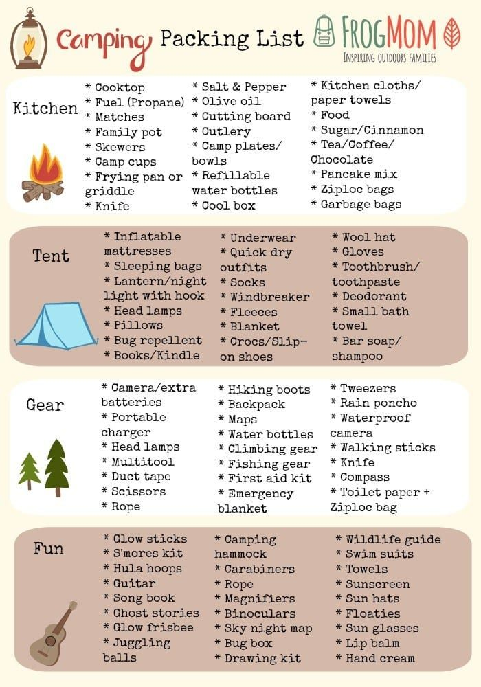 Printable Family Camp Pack List Camping Packing List Camping Trip Packing List Packing List For Travel